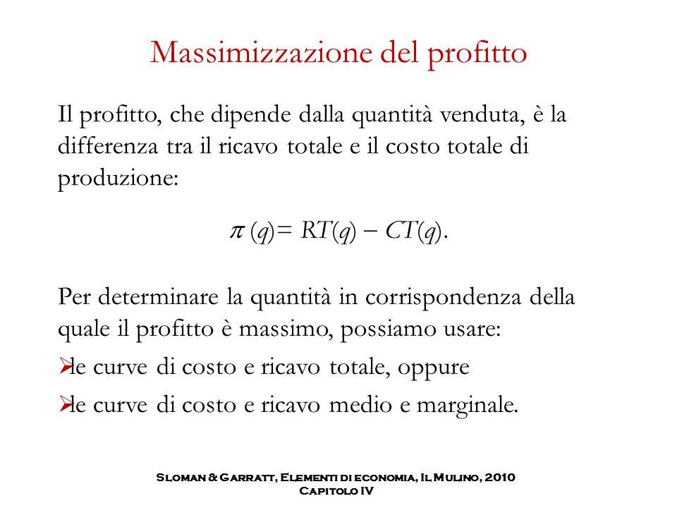 Massimizzazione del profitto Per determinare la quantità in corrispondenza della quale il profitto è massimo, possiamo usare:  le curve di costo e ri