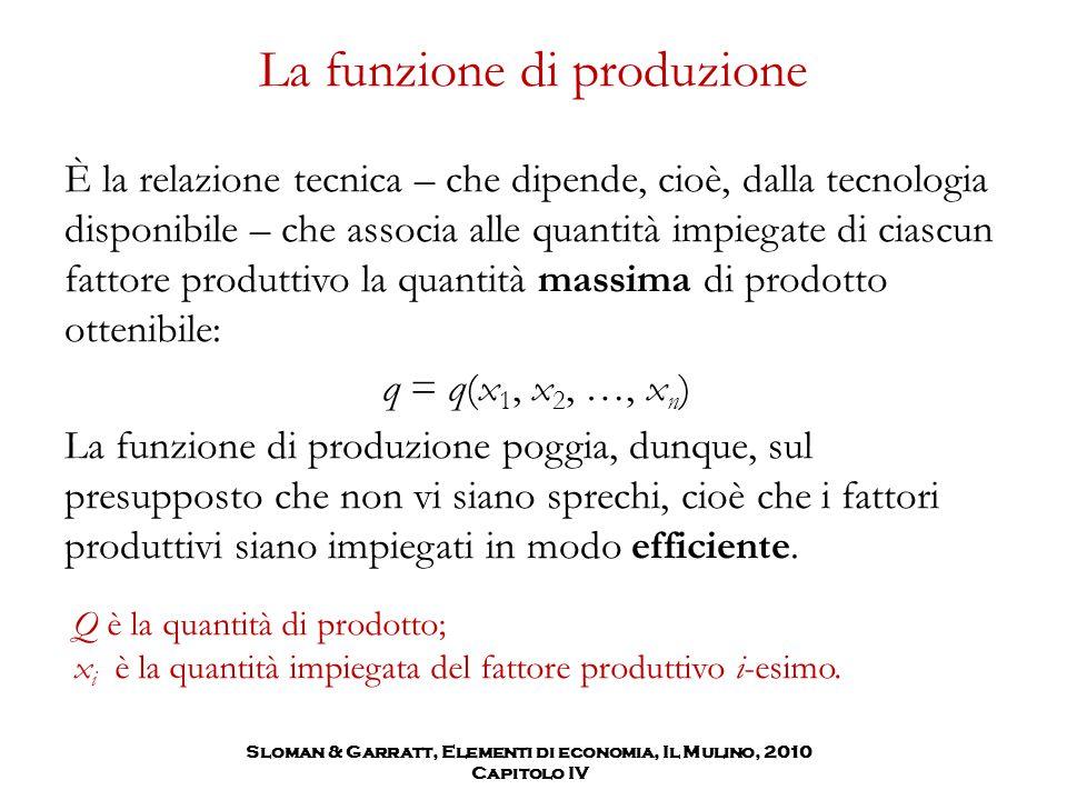 La funzione di produzione È la relazione tecnica – che dipende, cioè, dalla tecnologia disponibile – che associa alle quantità impiegate di ciascun fa