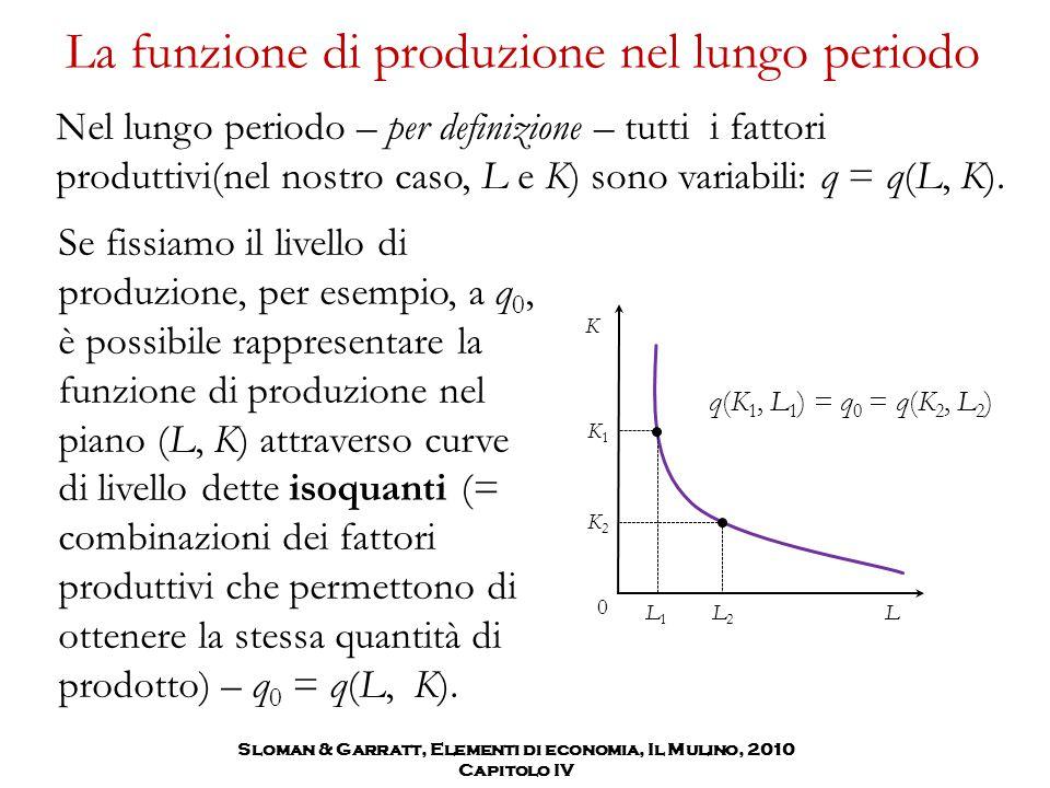 La funzione di produzione nel lungo periodo Nel lungo periodo – per definizione – tutti i fattori produttivi(nel nostro caso, L e K) sono variabili: q