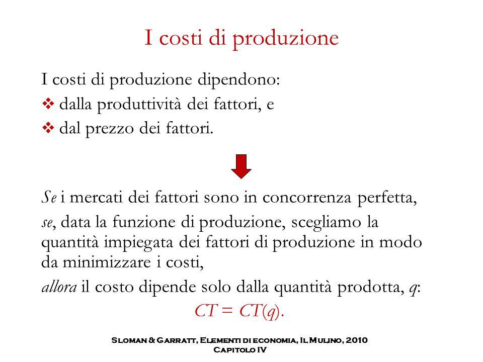 I costi di produzione I costi di produzione dipendono:  dalla produttività dei fattori, e  dal prezzo dei fattori. Se i mercati dei fattori sono in