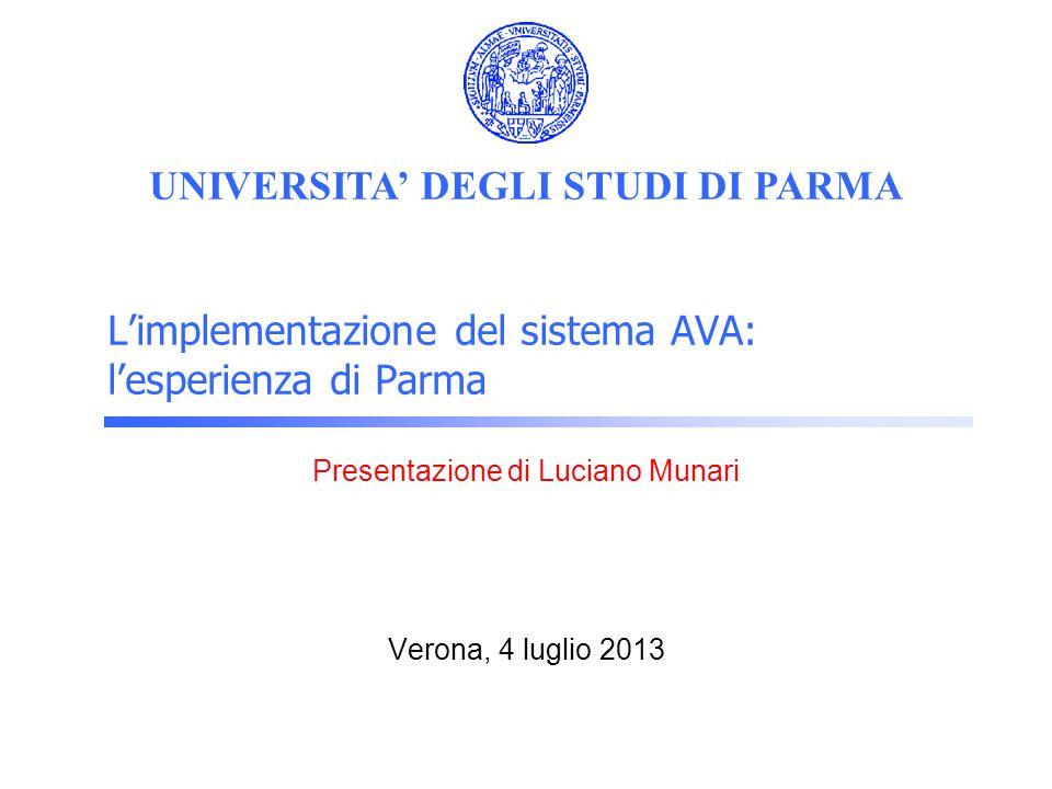 UNIVERSITA' DEGLI STUDI DI PARMA Presentazione di Luciano Munari Verona, 4 luglio 2013 L'implementazione del sistema AVA: l'esperienza di Parma