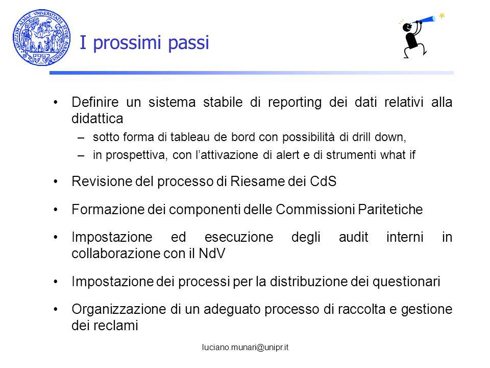 I prossimi passi Definire un sistema stabile di reporting dei dati relativi alla didattica –sotto forma di tableau de bord con possibilità di drill do