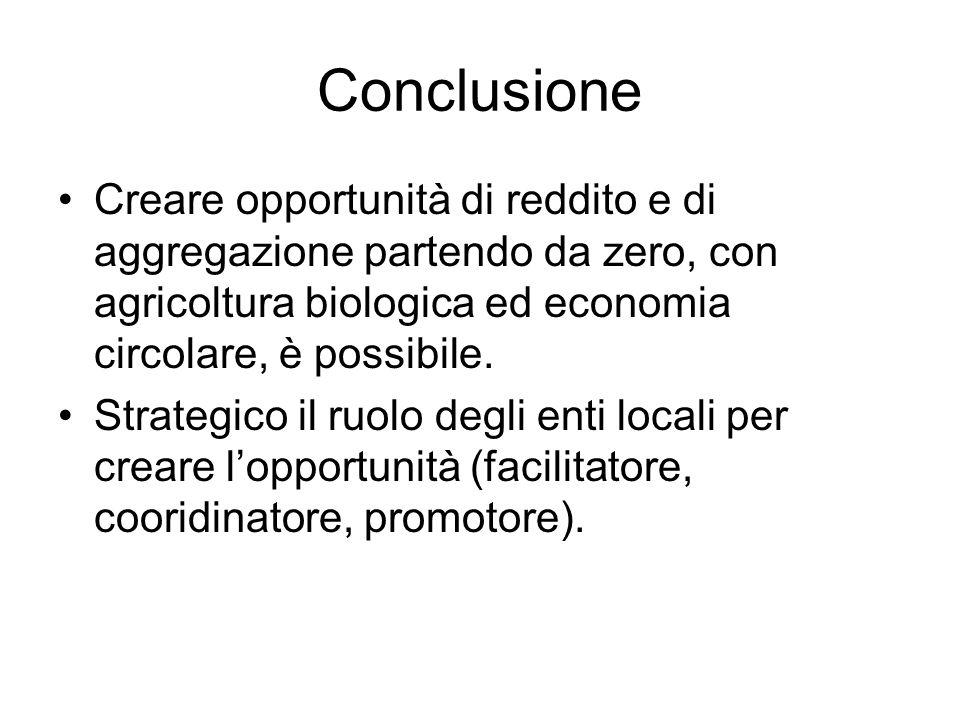 Conclusione Creare opportunità di reddito e di aggregazione partendo da zero, con agricoltura biologica ed economia circolare, è possibile.