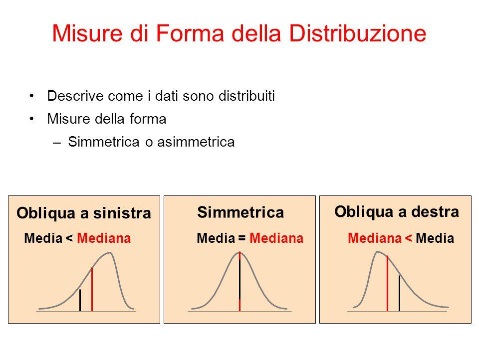 Descrive come i dati sono distribuiti Misure della forma –Simmetrica o asimmetrica Media = Mediana Media < Mediana Mediana < Media Obliqua a destra Obliqua a sinistra Simmetrica Misure di Forma della Distribuzione