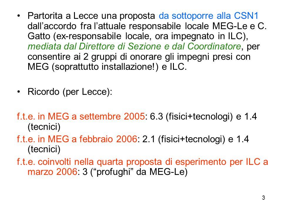 4 Proposta: creazione di una tasca etichettata P-ILC-Le sulle Dotazioni di Lecce su cui re-indirizzare parte del finanziamento di MEG-Le 2006 (essenzialmente di MI,ME e Consumo) per sopperire alle esigenze del gruppo migrato a ILC.