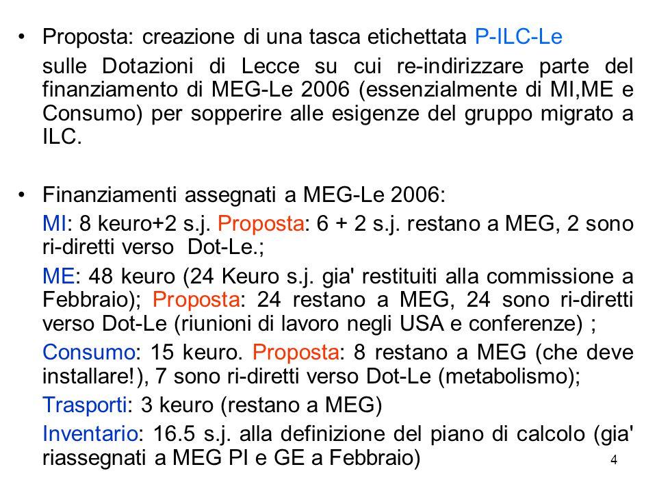 4 Proposta: creazione di una tasca etichettata P-ILC-Le sulle Dotazioni di Lecce su cui re-indirizzare parte del finanziamento di MEG-Le 2006 (essenzi