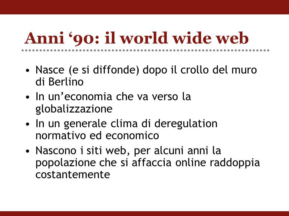 Anni '90: il world wide web Nasce (e si diffonde) dopo il crollo del muro di Berlino In un'economia che va verso la globalizzazione In un generale clima di deregulation normativo ed economico Nascono i siti web, per alcuni anni la popolazione che si affaccia online raddoppia costantemente