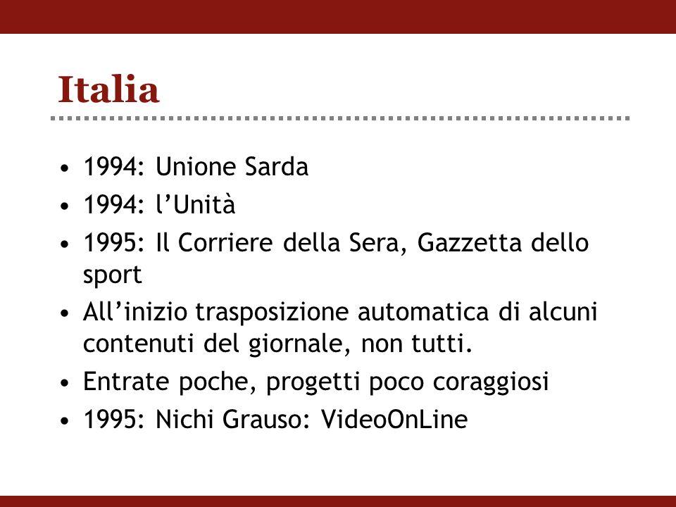 Italia 1994: Unione Sarda 1994: l'Unità 1995: Il Corriere della Sera, Gazzetta dello sport All'inizio trasposizione automatica di alcuni contenuti del giornale, non tutti.