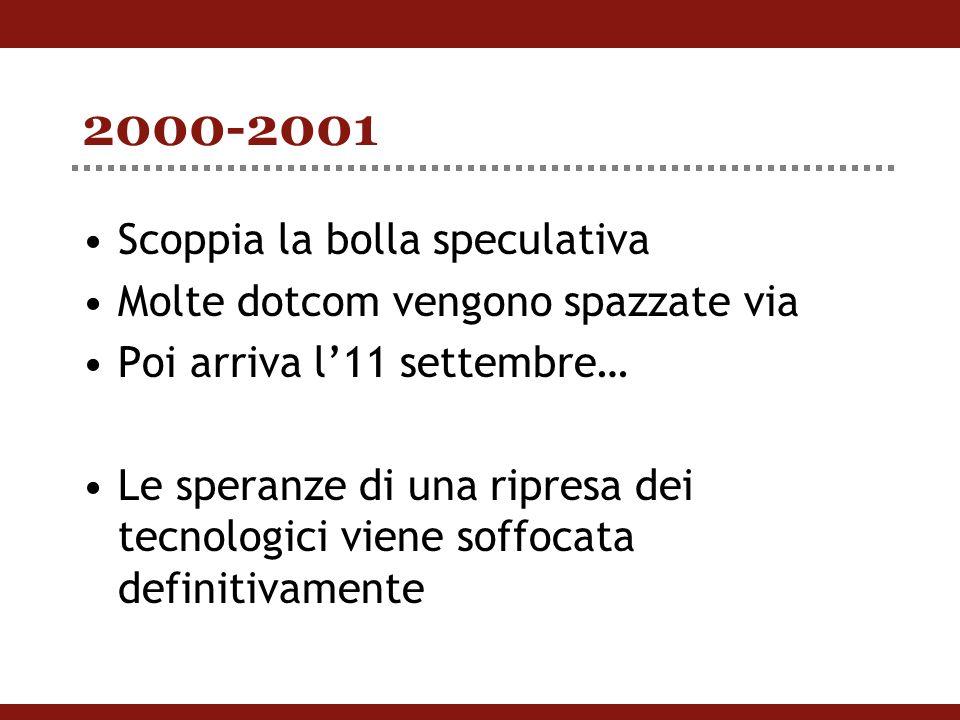 2000-2001 Scoppia la bolla speculativa Molte dotcom vengono spazzate via Poi arriva l'11 settembre… Le speranze di una ripresa dei tecnologici viene soffocata definitivamente