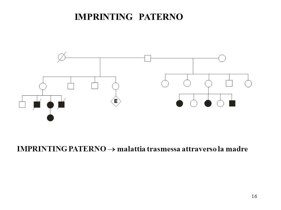 16 IMPRINTING PATERNO IMPRINTING PATERNO  malattia trasmessa attraverso la madre
