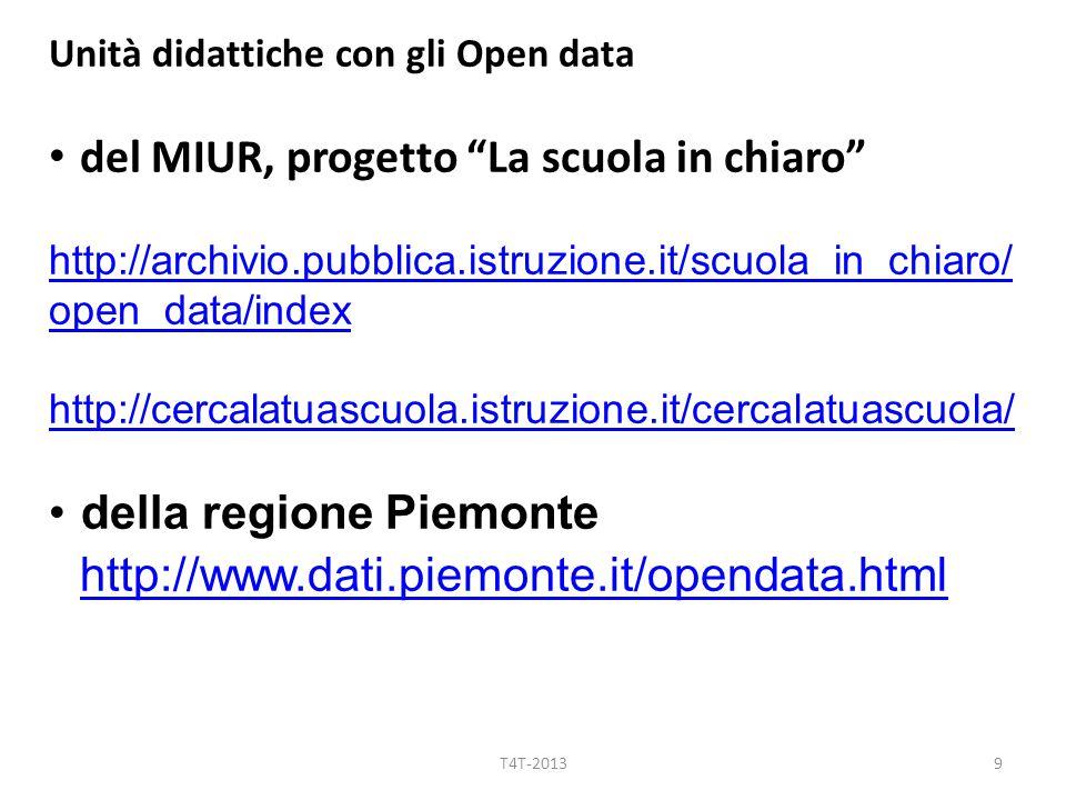 Unità didattiche con gli Open data del MIUR, progetto La scuola in chiaro http://archivio.pubblica.istruzione.it/scuola_in_chiaro/ open_data/index http://cercalatuascuola.istruzione.it/cercalatuascuola/ della regione Piemonte http://www.dati.piemonte.it/opendata.html 9T4T-2013