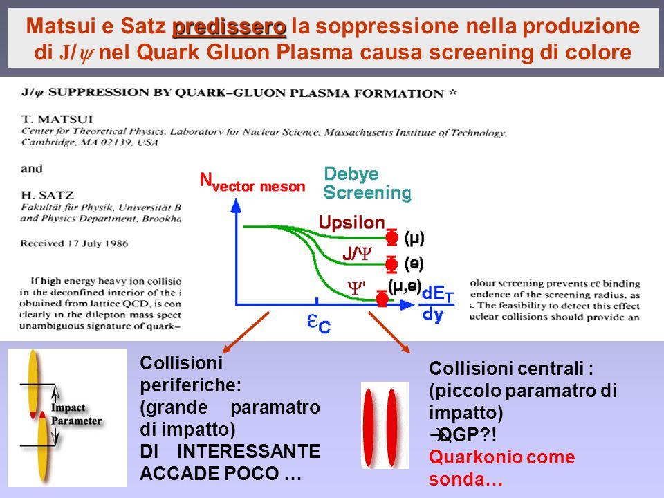 predissero Matsui e Satz predissero la soppressione nella produzione di J /  nel Quark Gluon Plasma causa screening di colore Collisioni periferiche: (grande paramatro di impatto) DI INTERESSANTE ACCADE POCO … Collisioni centrali : (piccolo paramatro di impatto)  QGP .