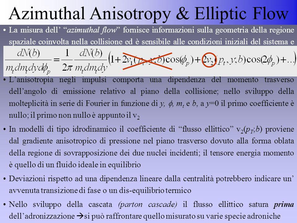 La misura dell' azimuthal flow fornisce informazioni sulla geometria della regione spaziale coinvolta nella collisione ed è sensibile alle condizioni iniziali del sistema e della sua termalizzazione; in presenza di re-scattering della materia prodotta, l'anisotropia spaziale si trasmette a quella degli impulsi L'anisotropia negli impulsi comporta una dipendenza del momento trasverso dell'angolo di emissione relativo al piano della collisione; nello sviluppo della molteplicità in serie di Fourier in funzione di y, , m t e b, a y=0 il primo coefficiente è nullo; il primo non nullo è appunto il v 2 In modelli di tipo idrodinamico il coefficiente di flusso ellittico v 2 (p T ;b) proviene dal gradiente anisotropico di pressione nel piano trasverso dovuto alla forma oblata della regione di sovrapposizione dei due nuclei incidenti; il tensore energia momento è quello di un fluido ideale in equilibrio Deviazioni rispetto ad una dipendenza lineare dalla centralità potrebbero indicare un' avvenuta transizione di fase o un dis-equilibrio termico Nello sviluppo della cascata (parton cascade) il flusso ellittico satura prima dell'adronizzazione  si può raffrontare quello misurato su varie specie adroniche Azimuthal Anisotropy & Elliptic Flow