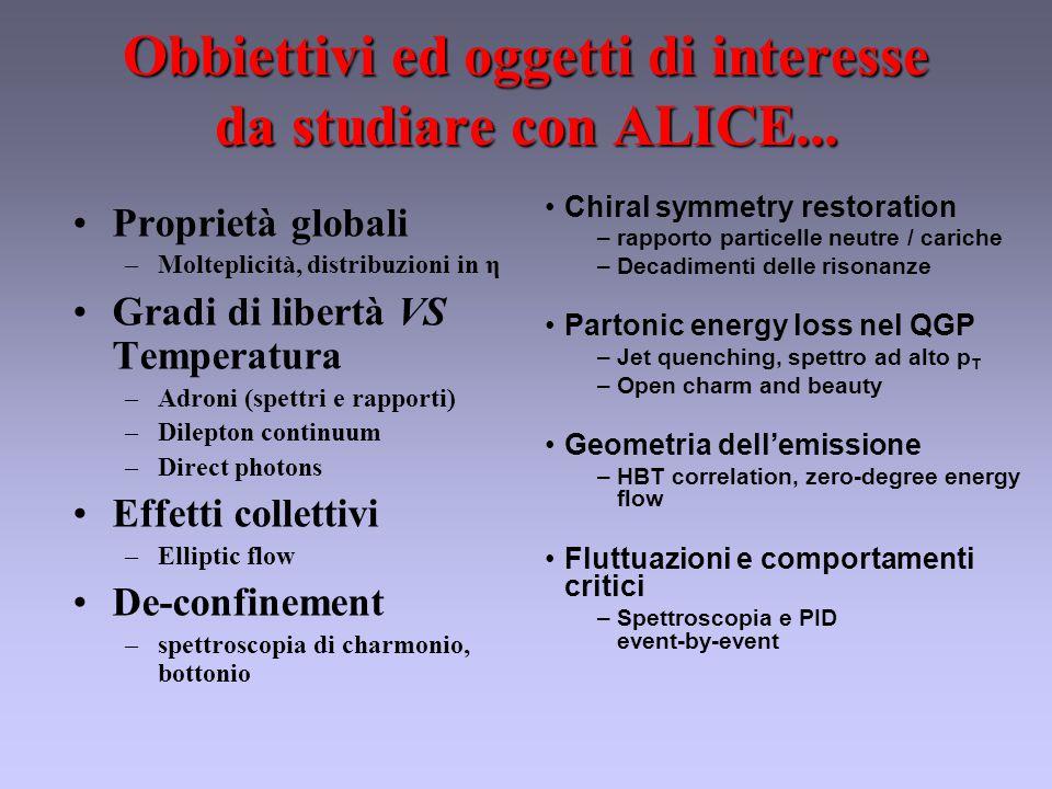 Obbiettivi ed oggetti di interesse da studiare con ALICE...