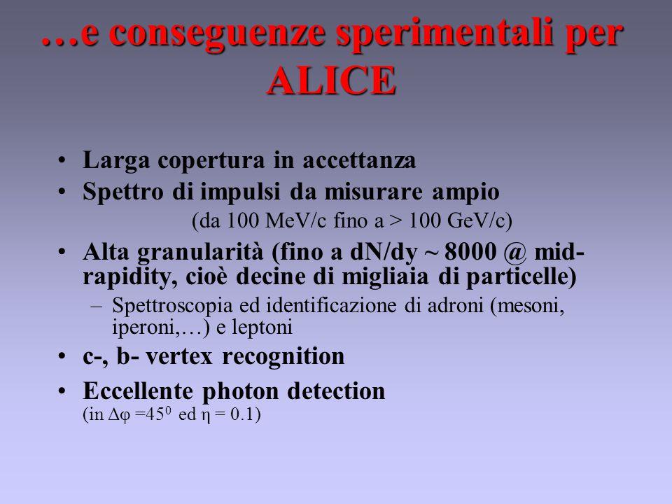 …e conseguenze sperimentali per ALICE Larga copertura in accettanza Spettro di impulsi da misurare ampio (da 100 MeV/c fino a > 100 GeV/c) Alta granularità (fino a dN/dy ~ 8000 @ mid- rapidity, cioè decine di migliaia di particelle) –Spettroscopia ed identificazione di adroni (mesoni, iperoni,…) e leptoni c-, b- vertex recognition Eccellente photon detection (in Δφ =45 0 ed η = 0.1)
