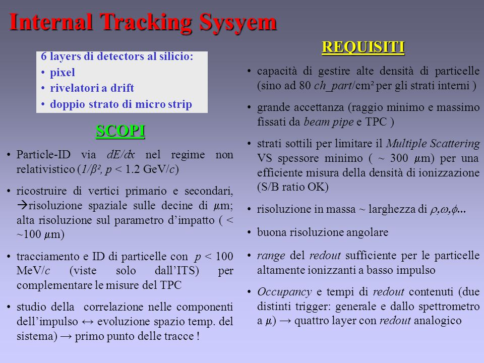 Internal Tracking Sysyem 6 layers di detectors al silicio: pixel rivelatori a drift doppio strato di micro strip SCOPI Particle-ID via dE/dx nel regime non relativistico (1/β², p < 1.2 GeV/c) ricostruire di vertici primario e secondari,  risoluzione spaziale sulle decine di  m; alta risoluzione sul parametro d'impatto ( < ~100  m) tracciamento e ID di particelle con p < 100 MeV/c (viste solo dall'ITS) per complementare le misure del TPC studio della correlazione nelle componenti dell'impulso ↔ evoluzione spazio temp.
