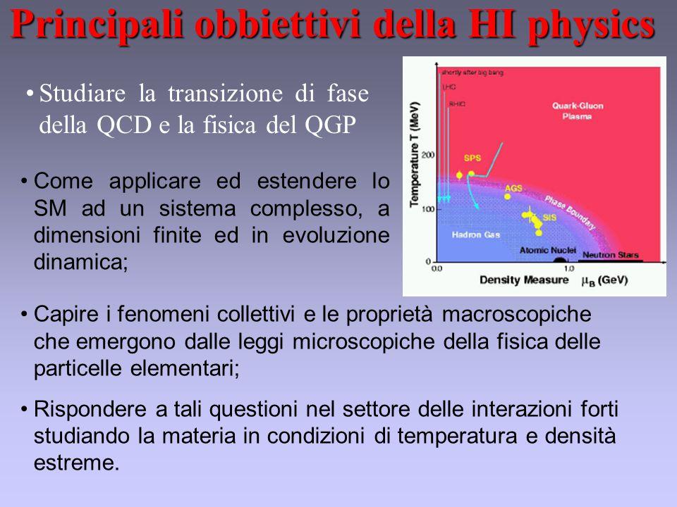 Principali obbiettivi della HI physics Studiare la transizione di fase della QCD e la fisica del QGP Capire i fenomeni collettivi e le proprietà macroscopiche che emergono dalle leggi microscopiche della fisica delle particelle elementari; Rispondere a tali questioni nel settore delle interazioni forti studiando la materia in condizioni di temperatura e densità estreme.