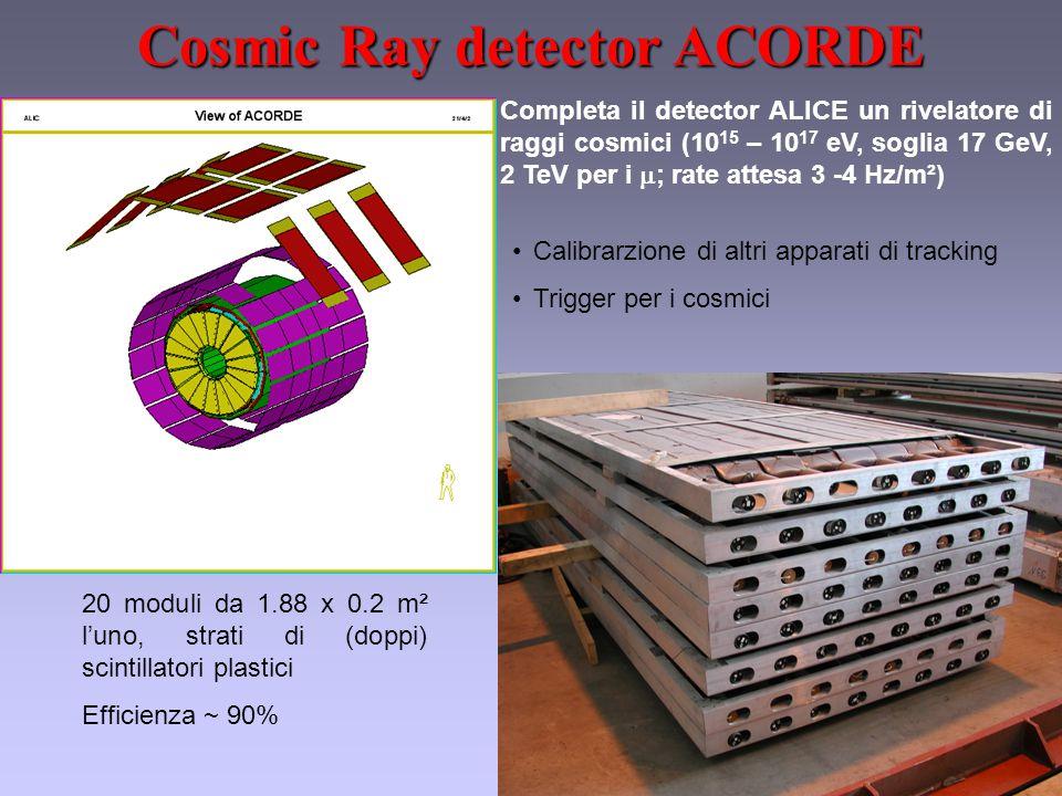 Cosmic Ray detector ACORDE Calibrarzione di altri apparati di tracking Trigger per i cosmici Completa il detector ALICE un rivelatore di raggi cosmici (10 15 – 10 17 eV, soglia 17 GeV, 2 TeV per i  ; rate attesa 3 -4 Hz/m²) 20 moduli da 1.88 x 0.2 m² l'uno, strati di (doppi) scintillatori plastici Efficienza ~ 90%