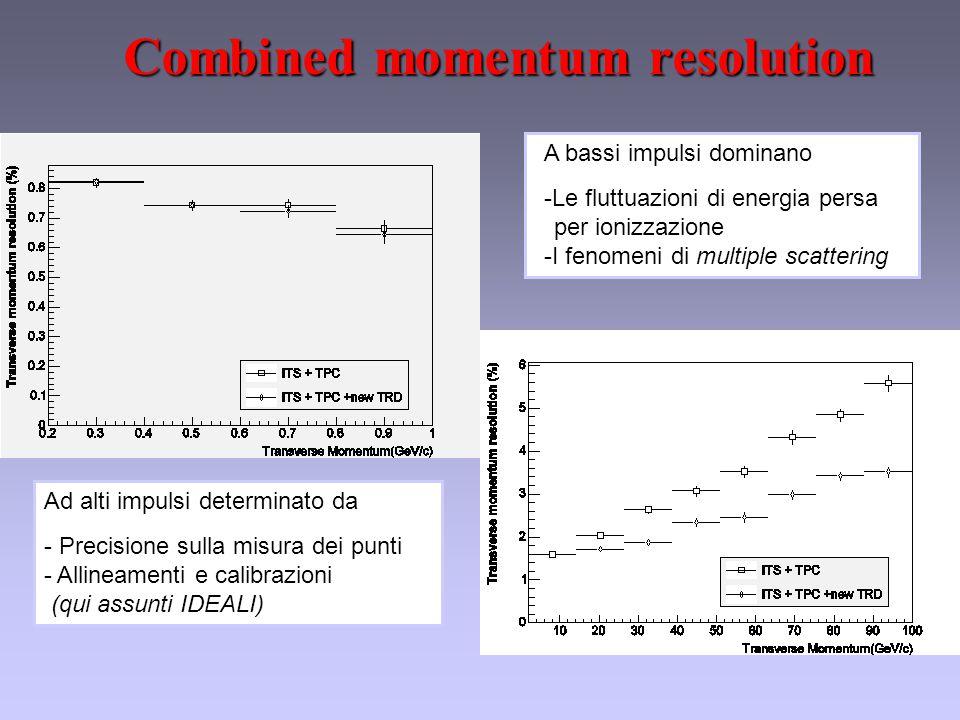 Combined momentum resolution A bassi impulsi dominano -Le fluttuazioni di energia persa per ionizzazione -I fenomeni di multiple scattering Ad alti impulsi determinato da - Precisione sulla misura dei punti - Allineamenti e calibrazioni (qui assunti IDEALI)