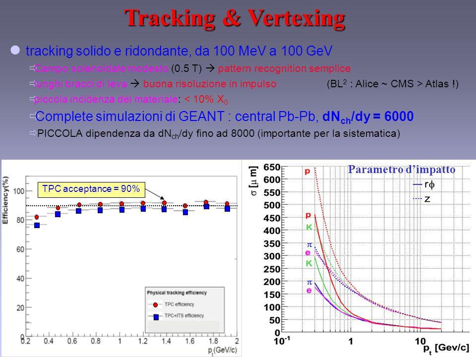 TPC acceptance = 90% tracking solido e ridondante, da 100 MeV a 100 GeV  Campo solenoidale modesto (0.5 T)  pattern recognition semplice  lunghi bracci di leva  buona risoluzione in impulso (BL 2 : Alice ~ CMS > Atlas !)  piccola incidenza del materiale: < 10% X 0  Complete simulazioni di GEANT : central Pb-Pb, dN ch /dy = 6000  PICCOLA dipendenza da dN ch /dy fino ad 8000 (importante per la sistematica) Tracking & Vertexing Parametro d'impatto