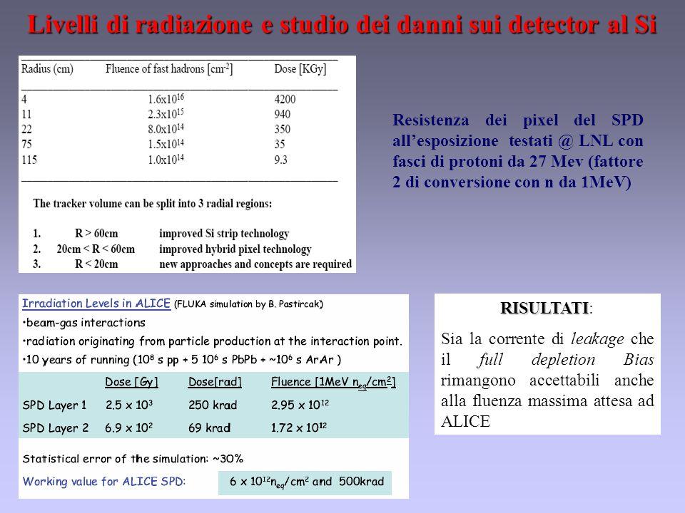 Livelli di radiazione e studio dei danni sui detector al Si Resistenza dei pixel del SPD all'esposizione testati @ LNL con fasci di protoni da 27 Mev (fattore 2 di conversione con n da 1MeV) RISULTATI RISULTATI: Sia la corrente di leakage che il full depletion Bias rimangono accettabili anche alla fluenza massima attesa ad ALICE