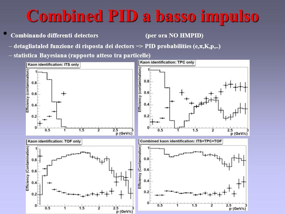 Combined PID a basso impulso Combinando differenti detectors (per ora NO HMPID) – detagliataled funzione di risposta dei dectors => PID probabilities (e, ,K,p,..) – statistica Bayesiana (rapporto atteso tra particelle)