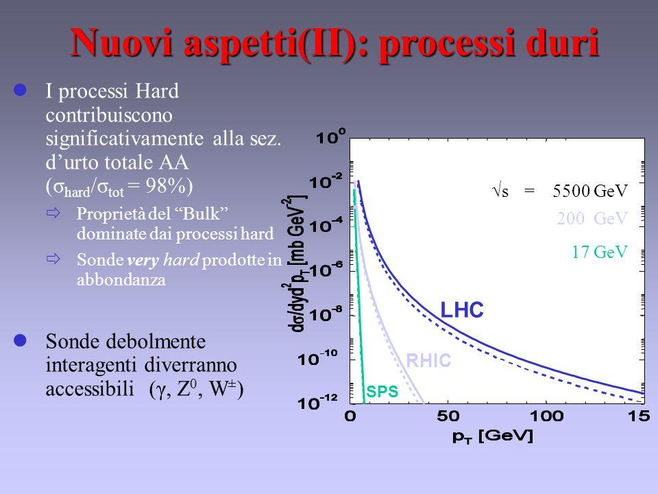 LHC RHIC SPS (h + +h - )/2 00 17 GeV 200 GeV 5500 GeV=√s LO p+p y=0 I processi Hard contribuiscono significativamente alla sez.