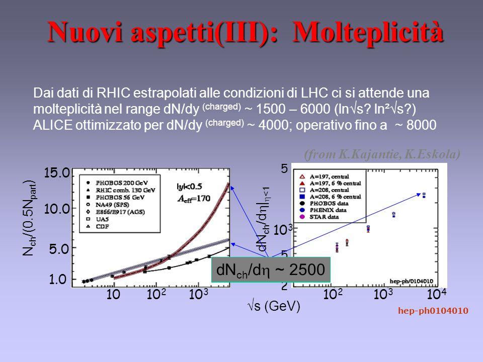 Nuovi aspetti(III): Molteplicità hep-ph0104010 5 √s (GeV) 1010 2 10 3 10 2 10 3 10 4 1.0 5.0 10.0 15.0 N ch /(0.5N part ) dN ch /d  |  <1 2 5 10 3 dN ch /d  ~ 1500 dN ch /d  ~ 2500 (from K.Kajantie, K.Eskola) Dai dati di RHIC estrapolati alle condizioni di LHC ci si attende una molteplicità nel range dN/dy (charged) ~ 1500 – 6000 (ln√s.