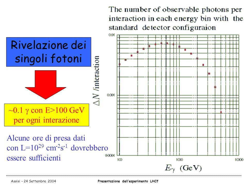 Assisi - 24 Settembre 2004Presentazione dell'esperimento LHCf ~0.1  con E>100 GeV per ogni interazione Rivelazione dei singoli fotoni Alcune ore di presa dati con L=10 29 cm -2 s -1 dovrebbero essere sufficienti