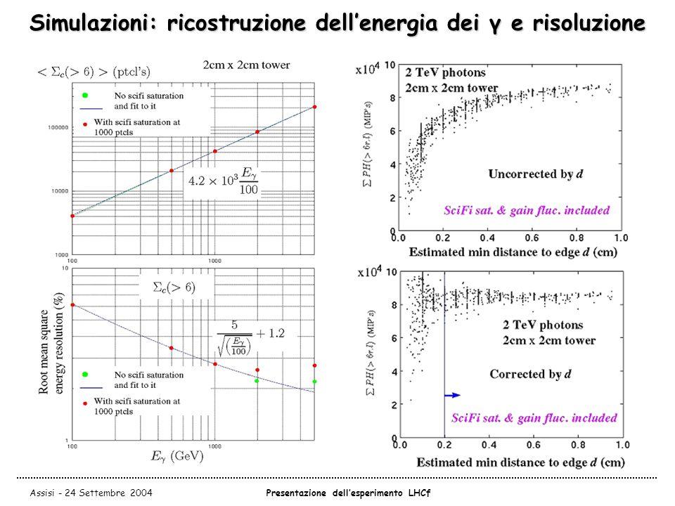 Assisi - 24 Settembre 2004Presentazione dell'esperimento LHCf Simulazioni: ricostruzione dell'energia dei γ e risoluzione