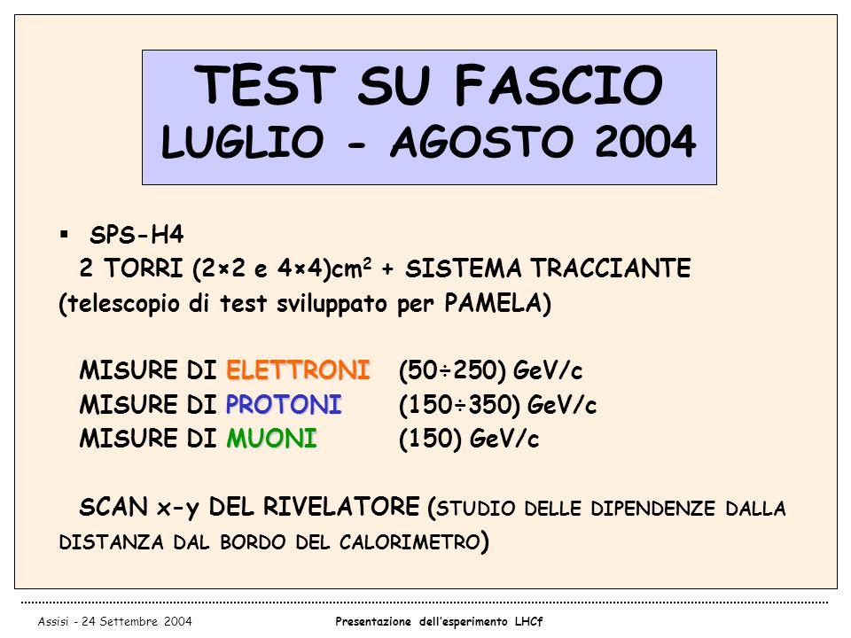 Assisi - 24 Settembre 2004Presentazione dell'esperimento LHCf TEST SU FASCIO LUGLIO - AGOSTO 2004 ELETTRONI PROTONI MUONI  SPS-H4 2 TORRI (2×2 e 4×4)cm 2 + SISTEMA TRACCIANTE (telescopio di test sviluppato per PAMELA) MISURE DI ELETTRONI(50÷250) GeV/c MISURE DI PROTONI(150÷350) GeV/c MISURE DI MUONI(150) GeV/c SCAN x-y DEL RIVELATORE ( STUDIO DELLE DIPENDENZE DALLA DISTANZA DAL BORDO DEL CALORIMETRO )