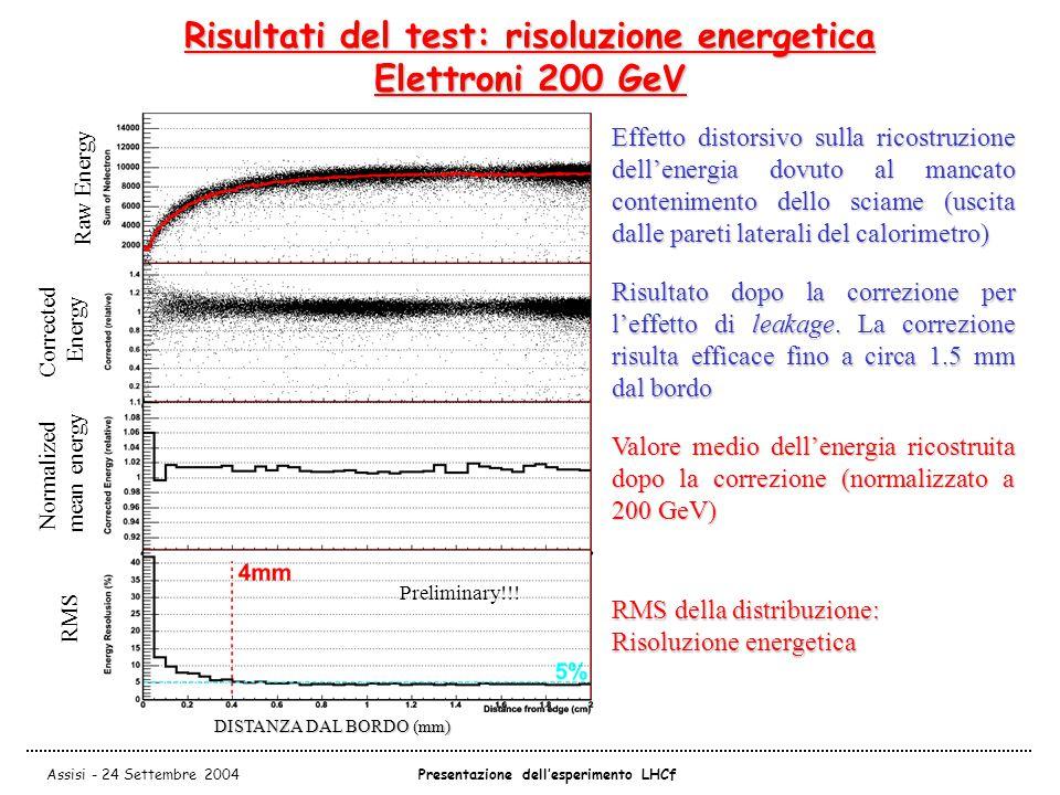 Assisi - 24 Settembre 2004Presentazione dell'esperimento LHCf Effetto distorsivo sulla ricostruzione dell'energia dovuto al mancato contenimento dello sciame (uscita dalle pareti laterali del calorimetro) DISTANZA DAL BORDO (mm) Risultato dopo la correzione per l'effetto di leakage.