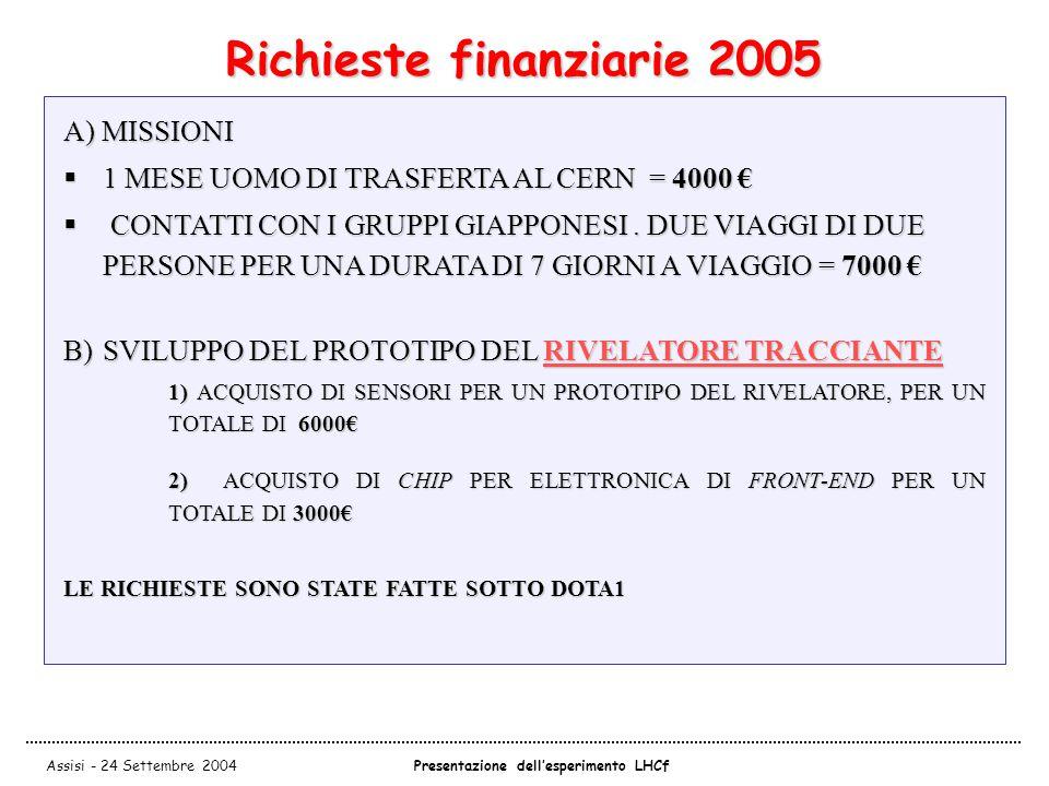 Assisi - 24 Settembre 2004Presentazione dell'esperimento LHCf Richieste finanziarie 2005 A) MISSIONI  1 MESE UOMO DI TRASFERTA AL CERN = 4000 €  CONTATTI CON I GRUPPI GIAPPONESI.