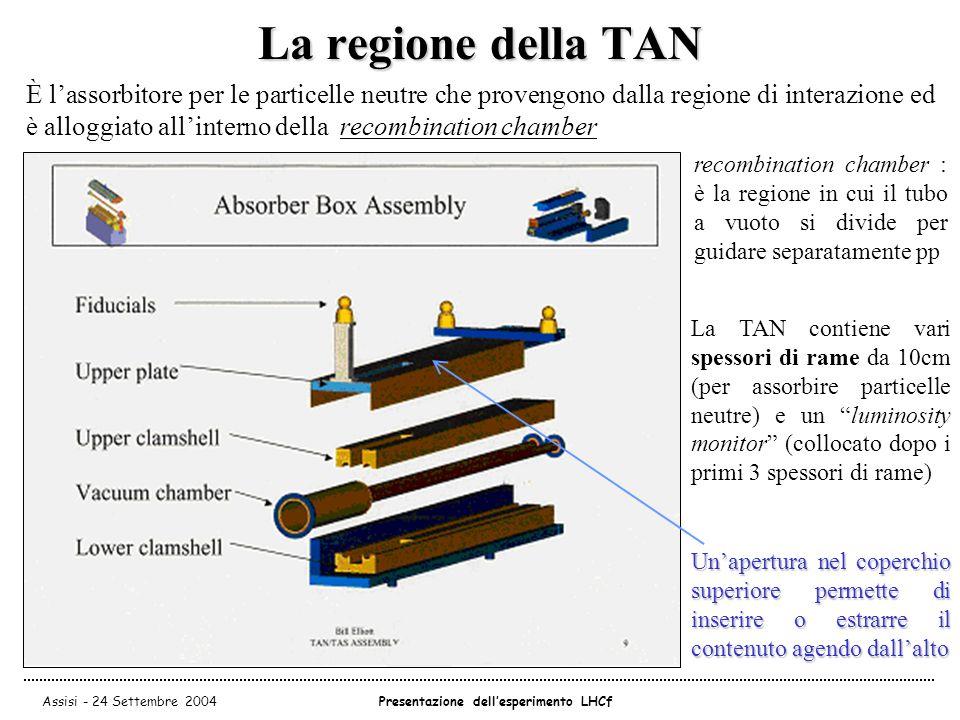 Assisi - 24 Settembre 2004Presentazione dell'esperimento LHCf È l'assorbitore per le particelle neutre che provengono dalla regione di interazione ed è alloggiato all'interno della recombination chamber La regione della TAN recombination chamber : è la regione in cui il tubo a vuoto si divide per guidare separatamente pp Un'apertura nel coperchio superiore permette di inserire o estrarre il contenuto agendo dall'alto La TAN contiene vari spessori di rame da 10cm (per assorbire particelle neutre) e un luminosity monitor (collocato dopo i primi 3 spessori di rame)