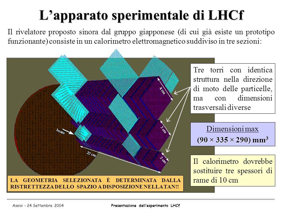 Assisi - 24 Settembre 2004Presentazione dell'esperimento LHCf Il rivelatore proposto sinora dal gruppo giapponese (di cui già esiste un prototipo funzionante) consiste in un calorimetro elettromagnetico suddiviso in tre sezioni: L'apparato sperimentale di LHCf Tre torri con identica struttura nella direzione di moto delle particelle, ma con dimensioni trasversali diverse Dimensioni max (90 × 335 × 290) mm 3 Il calorimetro dovrebbe sostituire tre spessori di rame di 10 cm LA GEOMETRIA SELEZIONATA È DETERMINATA DALLA RISTRETTEZZA DELLO SPAZIO A DISPOSIZIONE NELLA TAN!!
