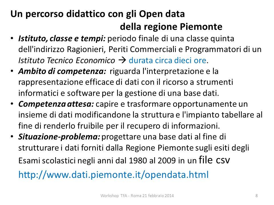 Un percorso didattico con gli Open data della regione Piemonte Istituto, classe e tempi: periodo finale di una classe quinta dell'indirizzo Ragionieri