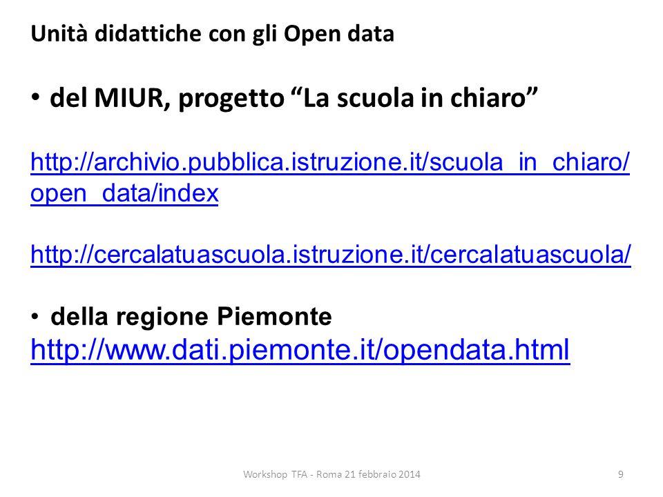 Unità didattiche con gli Open data del MIUR, progetto La scuola in chiaro http://archivio.pubblica.istruzione.it/scuola_in_chiaro/ open_data/index http://cercalatuascuola.istruzione.it/cercalatuascuola/ della regione Piemonte http://www.dati.piemonte.it/opendata.html 9Workshop TFA - Roma 21 febbraio 2014