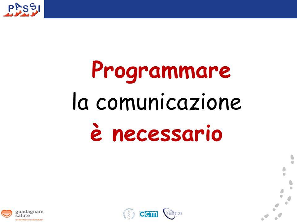 Programmare la comunicazione è necessario