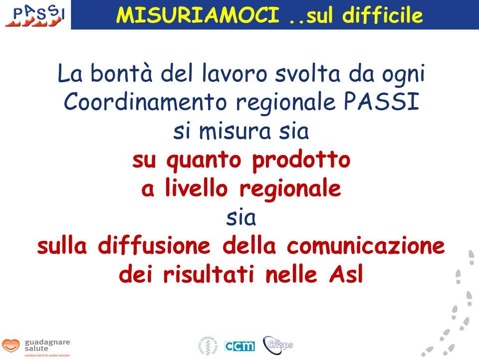 La bontà del lavoro svolta da ogni Coordinamento regionale PASSI si misura sia su quanto prodotto a livello regionale sia sulla diffusione della comunicazione dei risultati nelle Asl MISURIAMOCI..sul difficile