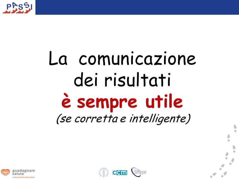 La comunicazione dei risultati è sempre utile (se corretta e intelligente)