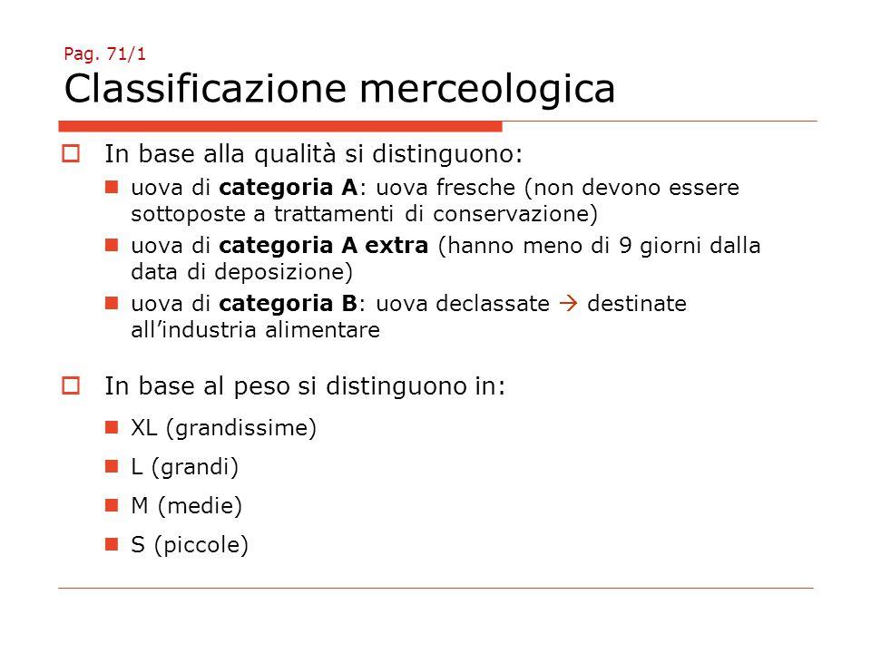 Pag. 71/1 Classificazione merceologica  In base alla qualità si distinguono: uova di categoria A: uova fresche (non devono essere sottoposte a tratta