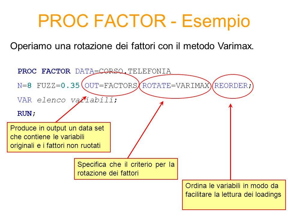 PROC FACTOR - Esempio Operiamo una rotazione dei fattori con il metodo Varimax.
