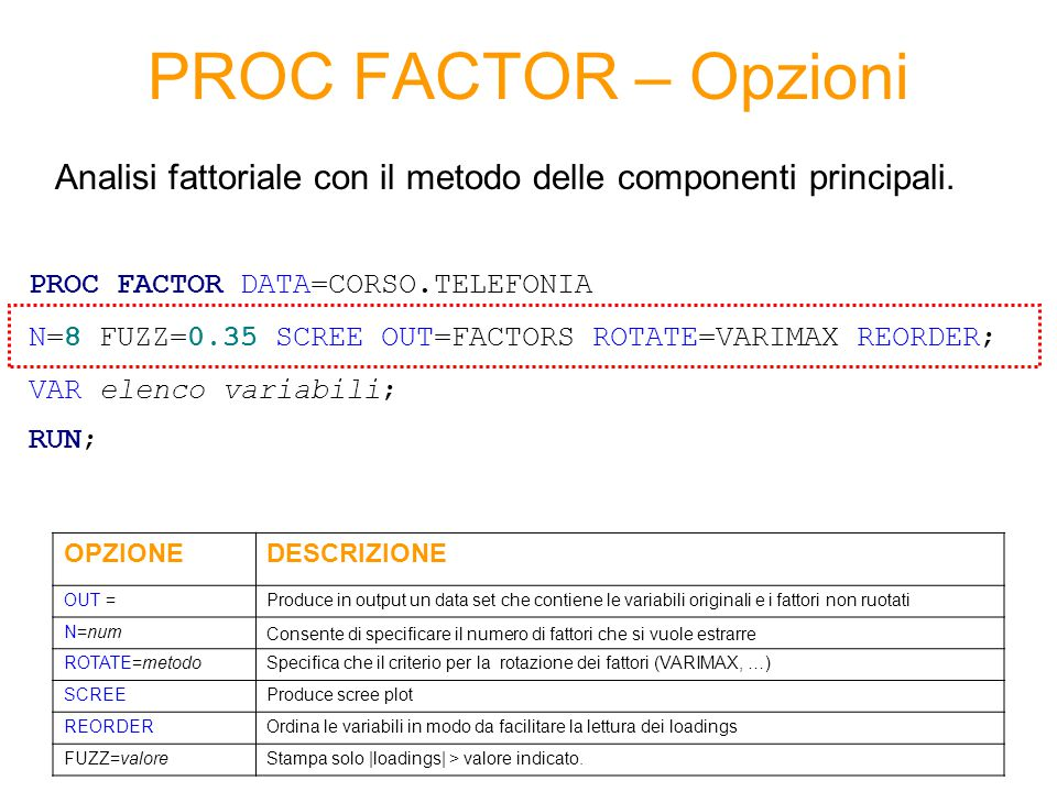 PROC FACTOR – Opzioni PROC FACTOR DATA=CORSO.TELEFONIA N=8 FUZZ=0.35 SCREE OUT=FACTORS ROTATE=VARIMAX REORDER; VAR elenco variabili; RUN; OPZIONEDESCR