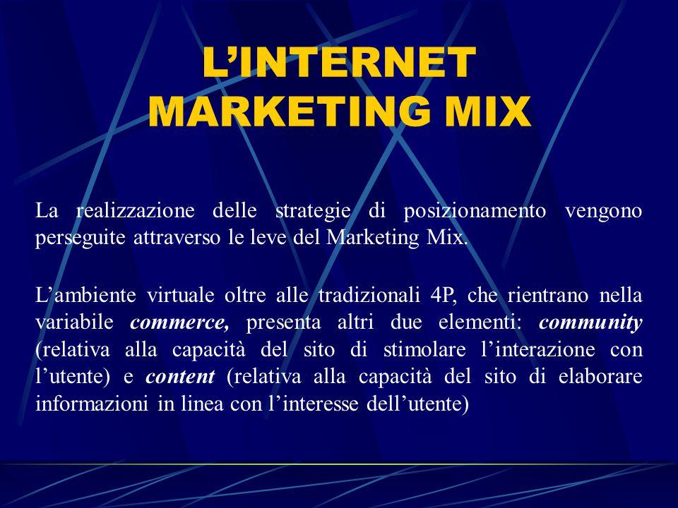 L'INTERNET MARKETING MIX La realizzazione delle strategie di posizionamento vengono perseguite attraverso le leve del Marketing Mix.