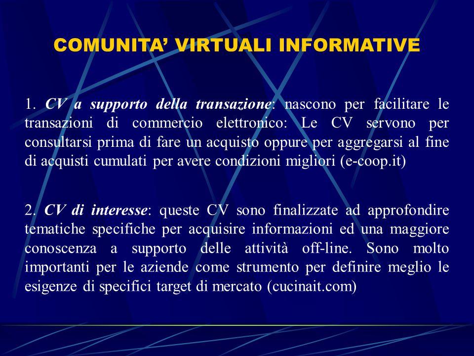 COMUNITA' VIRTUALI INFORMATIVE 1.