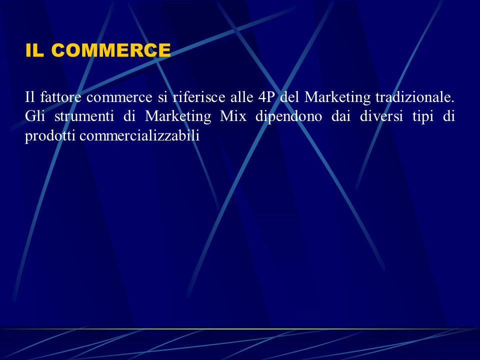 IL COMMERCE Il fattore commerce si riferisce alle 4P del Marketing tradizionale.