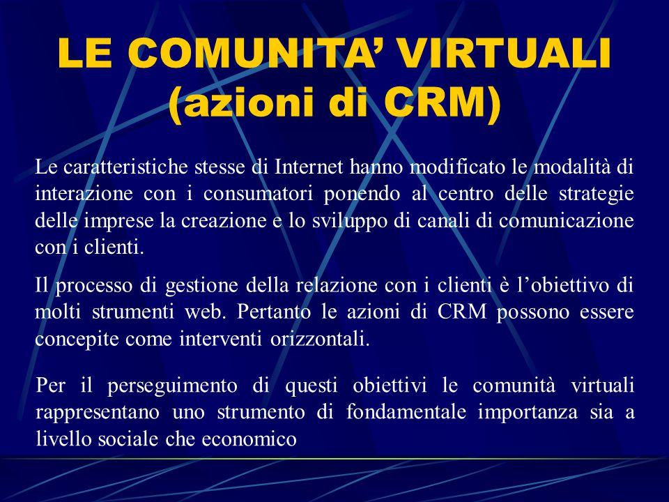 LE COMUNITA' VIRTUALI (azioni di CRM) Le caratteristiche stesse di Internet hanno modificato le modalità di interazione con i consumatori ponendo al centro delle strategie delle imprese la creazione e lo sviluppo di canali di comunicazione con i clienti.