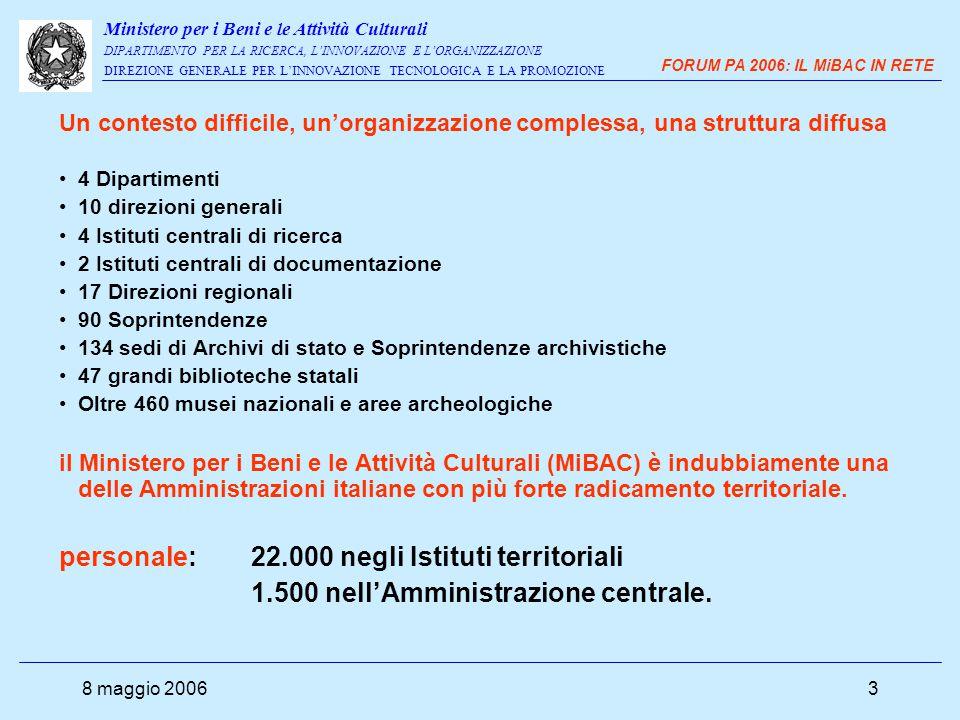 Ministero per i Beni e le Attività Culturali DIPARTIMENTO PER LA RICERCA, L'INNOVAZIONE E L'ORGANIZZAZIONE DIREZIONE GENERALE PER L'INNOVAZIONE TECNOLOGICA E LA PROMOZIONE FORUM PA 2006: IL MiBAC IN RETE 8 maggio 20064 Con una struttura organizzativa così settorializzata e capillarmente diffusa, è assai complesso il compito di coordinare ed orientare verso obiettivi condivisi l'attività di ammodernamento e innovazione, nonostante, dal 2004, sia stato istituito un Dipartimento ad hoc, con una apposita Direzione Generale Criticità Poche risorse umane dedicate all'ICT Poche risorse materiali Linee strategiche Motivare il personale, coinvolgendolo nella condivisione della vision Evitare sprechi e duplicazioni di spesa, riutilizzare le esperienze Un contesto difficile, un'organizzazione complessa, una struttura diffusa