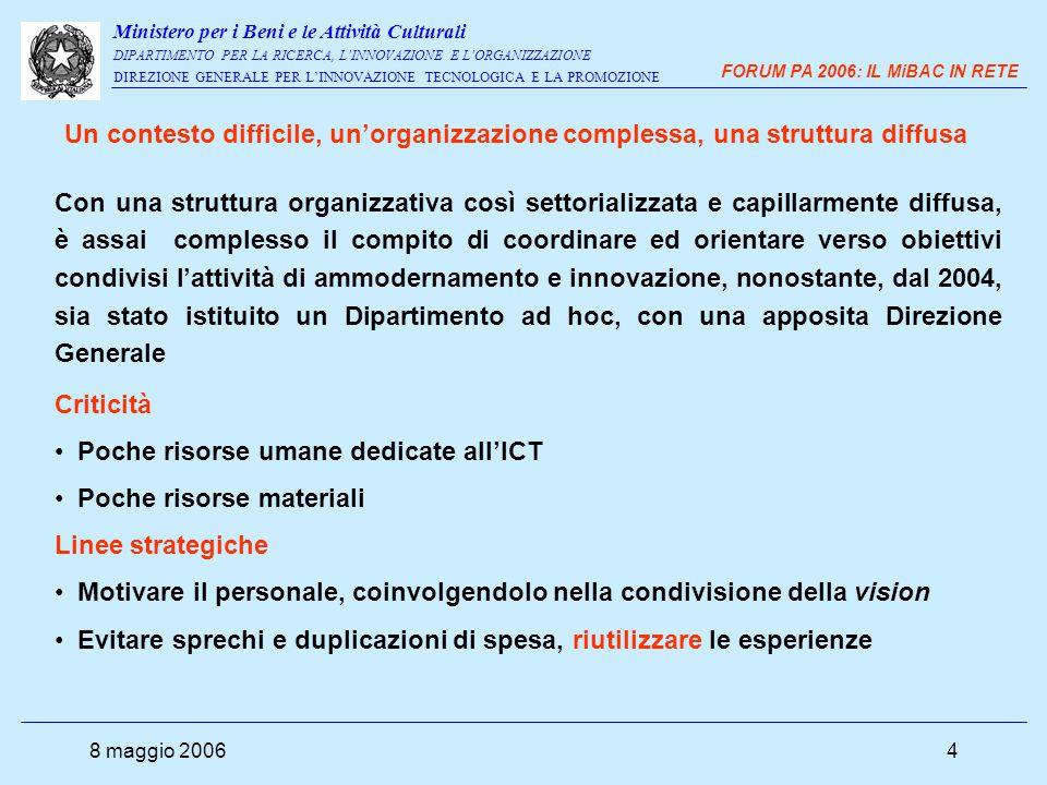 Ministero per i Beni e le Attività Culturali DIPARTIMENTO PER LA RICERCA, L'INNOVAZIONE E L'ORGANIZZAZIONE DIREZIONE GENERALE PER L'INNOVAZIONE TECNOLOGICA E LA PROMOZIONE FORUM PA 2006: IL MiBAC IN RETE 8 maggio 20065 In particolare è stato deciso di raccogliere, organizzare, incentivare le esperienze che più o meno spontaneamente si sono svolte sul territorio nel campo dell'OSS.