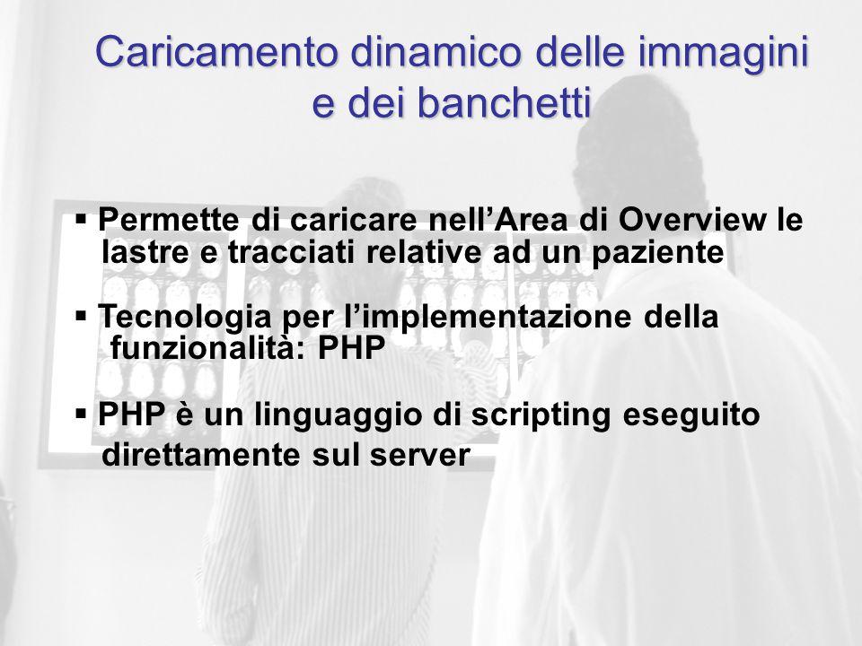  Permette di caricare nell'Area di Overview le lastre e tracciati relative ad un paziente  Tecnologia per l'implementazione della funzionalità: PHP  PHP è un linguaggio di scripting eseguito direttamente sul server Caricamento dinamico delle immagini e dei banchetti
